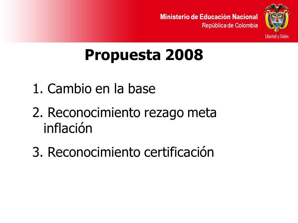 Ministerio de Educación Nacional República de Colombia Propuesta 2008 1. Cambio en la base 2. Reconocimiento rezago meta inflación 3. Reconocimiento c
