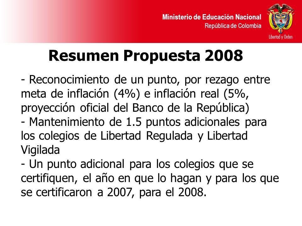 Ministerio de Educación Nacional República de Colombia - Reconocimiento de un punto, por rezago entre meta de inflación (4%) e inflación real (5%, proyección oficial del Banco de la República) - Mantenimiento de 1.5 puntos adicionales para los colegios de Libertad Regulada y Libertad Vigilada - Un punto adicional para los colegios que se certifiquen, el año en que lo hagan y para los que se certificaron a 2007, para el 2008.