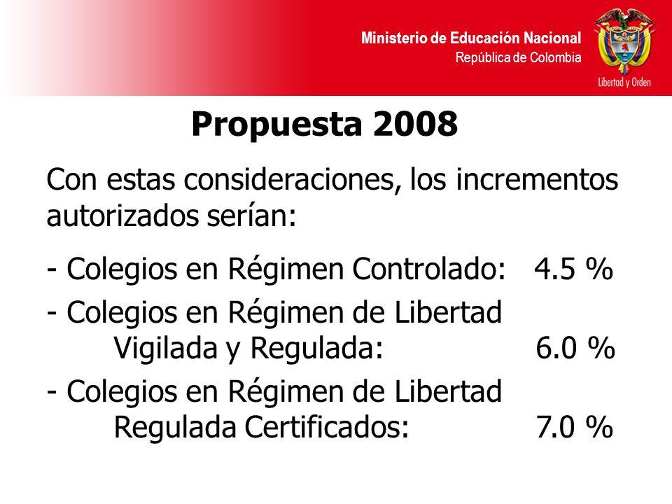 Ministerio de Educación Nacional República de Colombia Con estas consideraciones, los incrementos autorizados serían: - Colegios en Régimen Controlado: 4.5 % - Colegios en Régimen de Libertad Vigilada y Regulada: 6.0 % - Colegios en Régimen de Libertad Regulada Certificados: 7.0 % Propuesta 2008