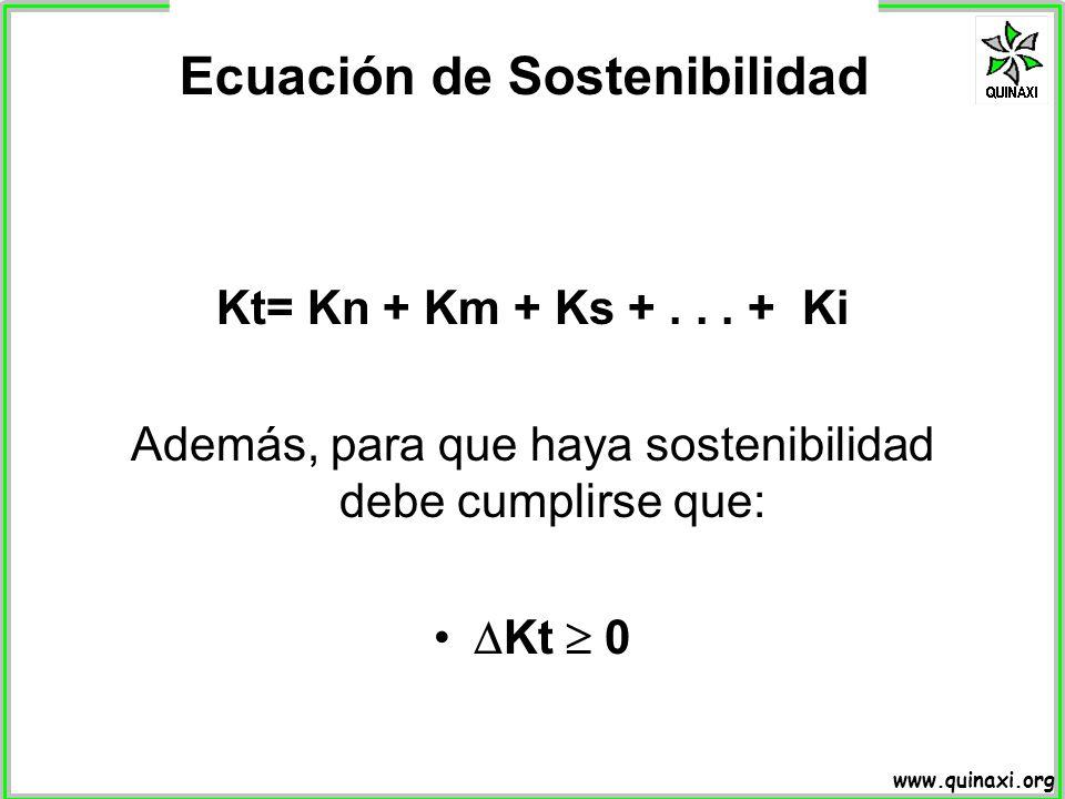 www.quinaxi.org Kt= Kn + Km + Ks +... + Ki Además, para que haya sostenibilidad debe cumplirse que: Kt 0 Ecuación de Sostenibilidad