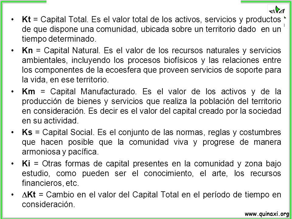 www.quinaxi.org Kt = Capital Total. Es el valor total de los activos, servicios y productos de que dispone una comunidad, ubicada sobre un territorio