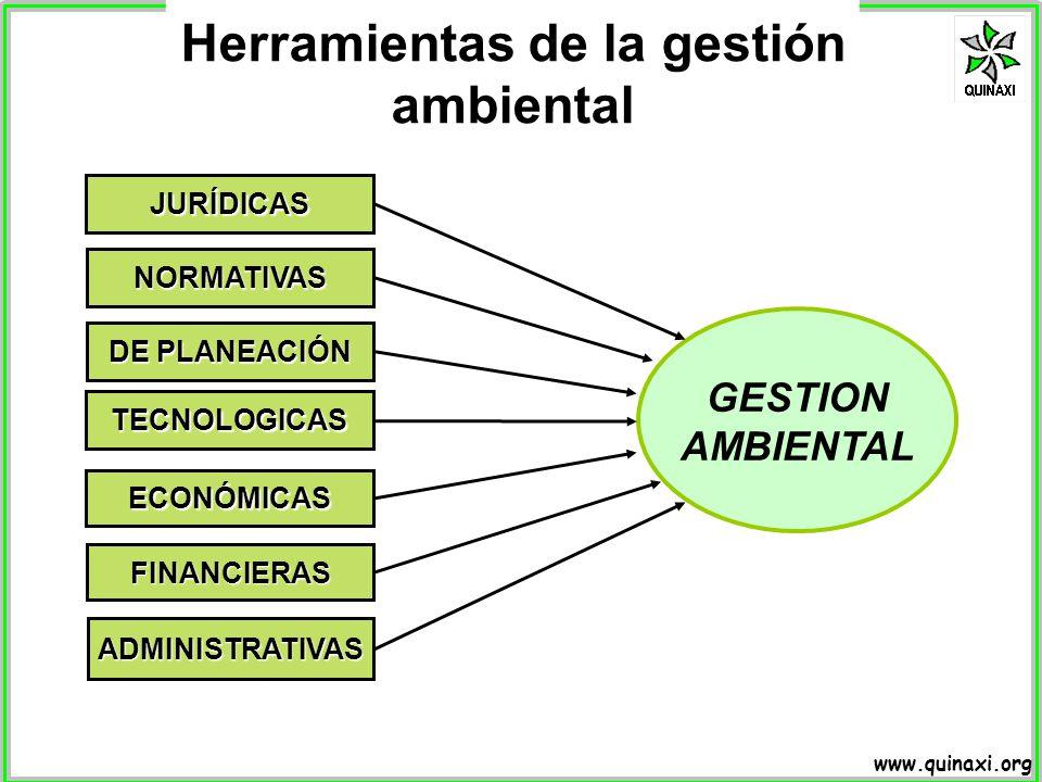 www.quinaxi.org Herramientas de la gestión ambiental GESTION AMBIENTAL JURÍDICAS NORMATIVAS DE PLANEACIÓN TECNOLOGICAS ECONÓMICAS FINANCIERAS ADMINIST
