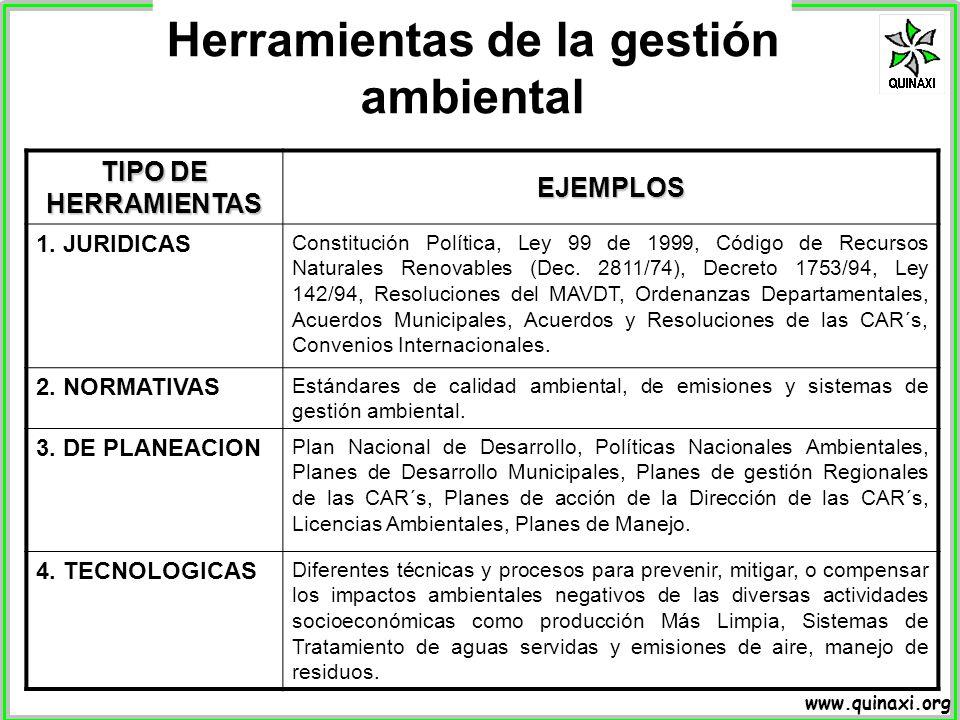www.quinaxi.org TIPO DE HERRAMIENTAS EJEMPLOS 1. JURIDICAS Constitución Política, Ley 99 de 1999, Código de Recursos Naturales Renovables (Dec. 2811/7
