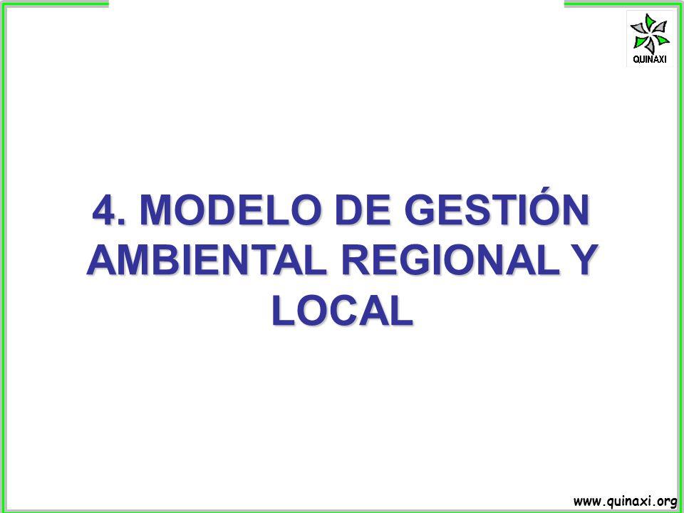 www.quinaxi.org 4. MODELO DE GESTIÓN AMBIENTAL REGIONAL Y LOCAL