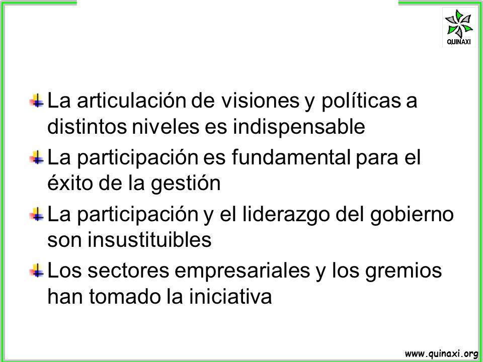 www.quinaxi.org La articulación de visiones y políticas a distintos niveles es indispensable La participación es fundamental para el éxito de la gesti