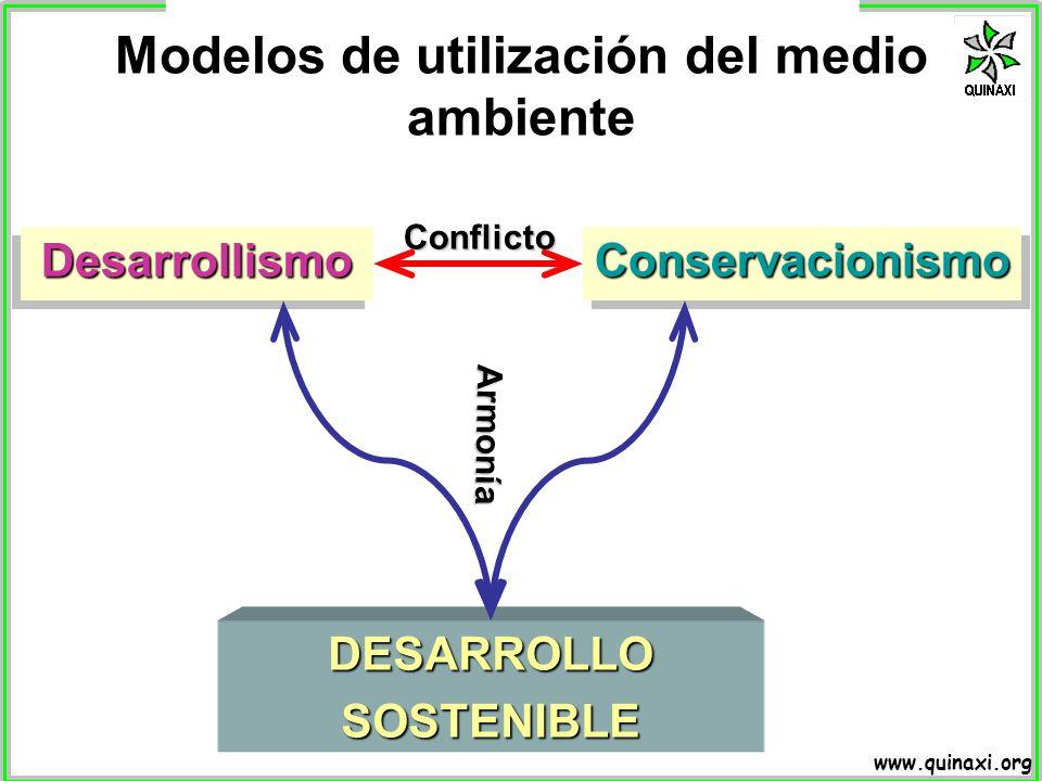 Modelos de utilización del medio ambiente DesarrollismoDesarrollismoConservacionismoConservacionismo DESARROLLOSOSTENIBLE ArmoníaConflicto