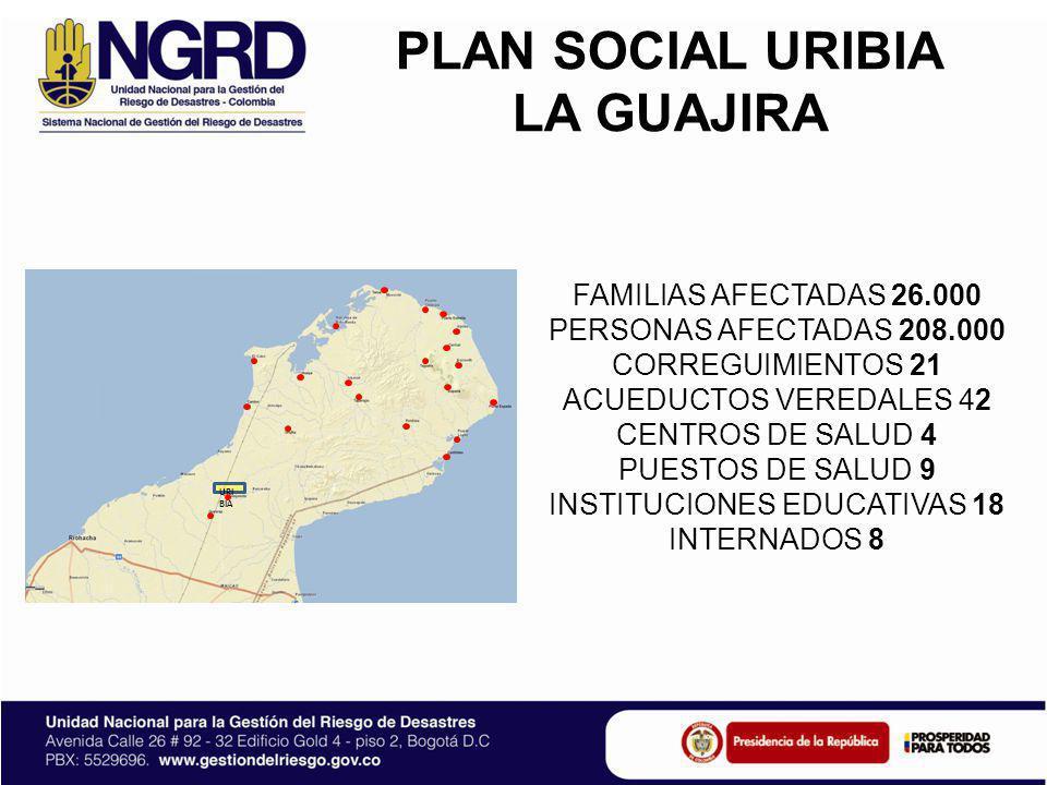 PLAN SOCIAL URIBIA LA GUAJIRA URI BIA FAMILIAS AFECTADAS 26.000 PERSONAS AFECTADAS 208.000 CORREGUIMIENTOS 21 ACUEDUCTOS VEREDALES 42 CENTROS DE SALUD 4 PUESTOS DE SALUD 9 INSTITUCIONES EDUCATIVAS 18 INTERNADOS 8