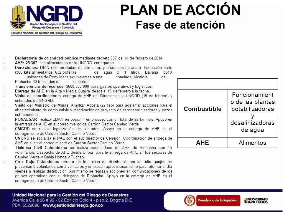PLAN DE ACCIÓN Fase de atención Declaratoria de calamidad pública mediante decreto 037 del 14 de febrero de 2014. AHE: 25.307 kits alimentarios de la