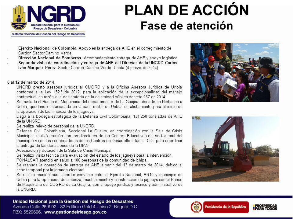 PLAN DE ACCIÓN Fase de atención Ejercito Nacional de Colombia. Apoyo en la entrega de AHE en el corregimiento de Cardon Sector Camino Verde. Dirección