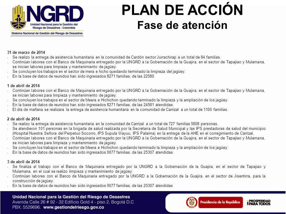 PLAN DE ACCIÓN Fase de atención 31 de marzo de 2014 Se realizo la entrega de asistencia humanitaria en la comunidad de Cardón sector Jurrachirap a un