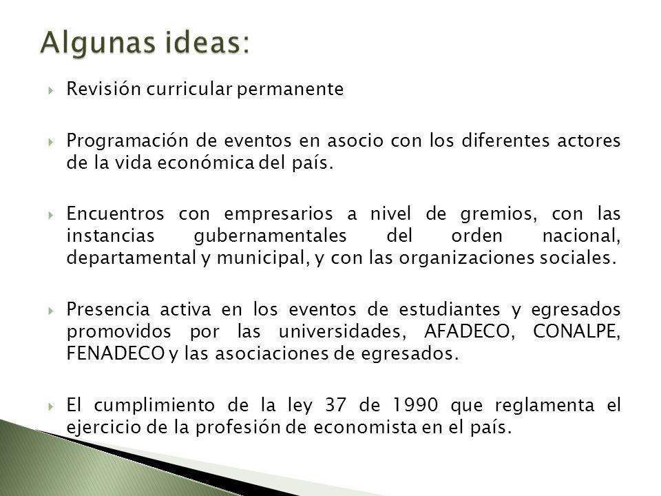 Revisión curricular permanente Programación de eventos en asocio con los diferentes actores de la vida económica del país. Encuentros con empresarios
