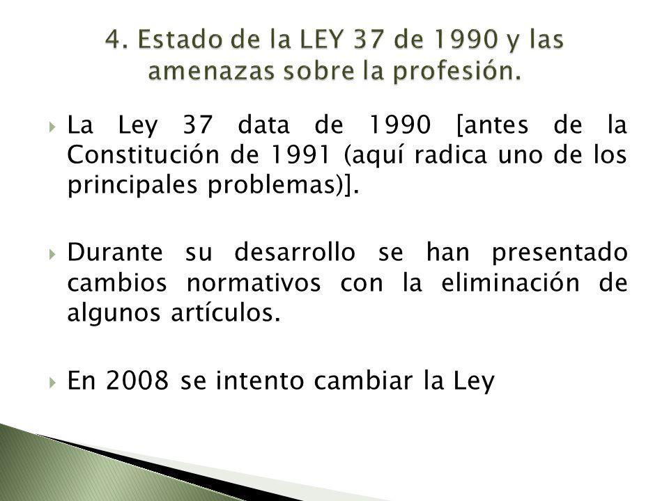 La Ley 37 data de 1990 [antes de la Constitución de 1991 (aquí radica uno de los principales problemas)]. Durante su desarrollo se han presentado camb