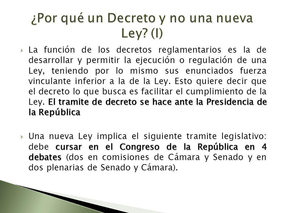 El tramite de decreto se hace ante la Presidencia de la República La función de los decretos reglamentarios es la de desarrollar y permitir la ejecuci