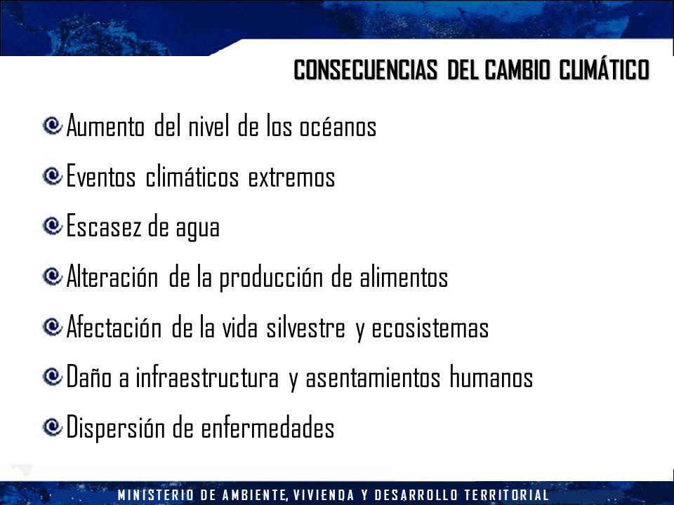 M I N I S T E R I O D E A M B I E N T E, V I V I E N D A Y D E S A R R O L L O T E R R I T O R I A L Aumento del nivel de los océanos Eventos climáticos extremos Escasez de agua Alteración de la producción de alimentos Afectación de la vida silvestre y ecosistemas Daño a infraestructura y asentamientos humanos Dispersión de enfermedades CONSECUENCIAS DEL CAMBIO CLIMÁTICO