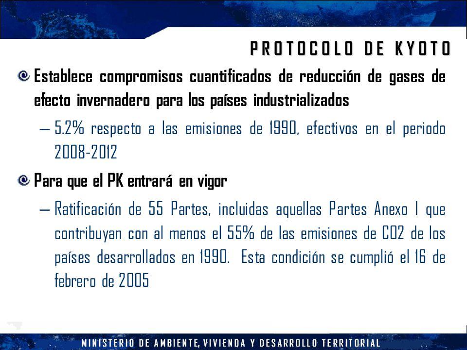 M I N I S T E R I O D E A M B I E N T E, V I V I E N D A Y D E S A R R O L L O T E R R I T O R I A L P R O T O C O L O D E K Y O T O Establece compromisos cuantificados de reducción de gases de efecto invernadero para los países industrializados – 5.2% respecto a las emisiones de 1990, efectivos en el periodo 2008-2012 Para que el PK entrará en vigor – Ratificación de 55 Partes, incluidas aquellas Partes Anexo I que contribuyan con al menos el 55% de las emisiones de CO2 de los países desarrollados en 1990.