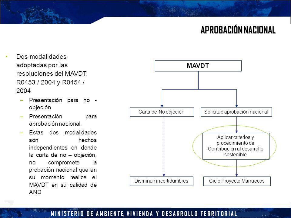 M I N I S T E R I O D E A M B I E N T E, V I V I E N D A Y D E S A R R O L L O T E R R I T O R I A L APROBACIÓN NACIONAL Dos modalidades adoptadas por las resoluciones del MAVDT: R0453 / 2004 y R0454 / 2004 –Presentación para no - objeción –Presentación para aprobación nacional.
