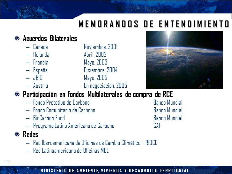 M I N I S T E R I O D E A M B I E N T E, V I V I E N D A Y D E S A R R O L L O T E R R I T O R I A L M E M O R A N D O S D E E N T E N D I M I E N T O Acuerdos Bilaterales – Canadá Noviembre, 2001 – Holanda Abril, 2002 – FranciaMayo, 2003 – EspañaDiciembre, 2004 – JBIC Mayo, 2005 – AustriaEn negociación, 2005 Participación en Fondos Multilaterales de compra de RCE – Fondo Prototipo de CarbonoBanco Mundial – Fondo Comunitario de CarbonoBanco Mundial – BioCarbon FundBanco Mundial – Programa Latino Americano de CarbonoCAF Redes – Red Iberoamericana de Oficinas de Cambio Climático – RIOCC – Red Latinoamericana de Oficinas MDL