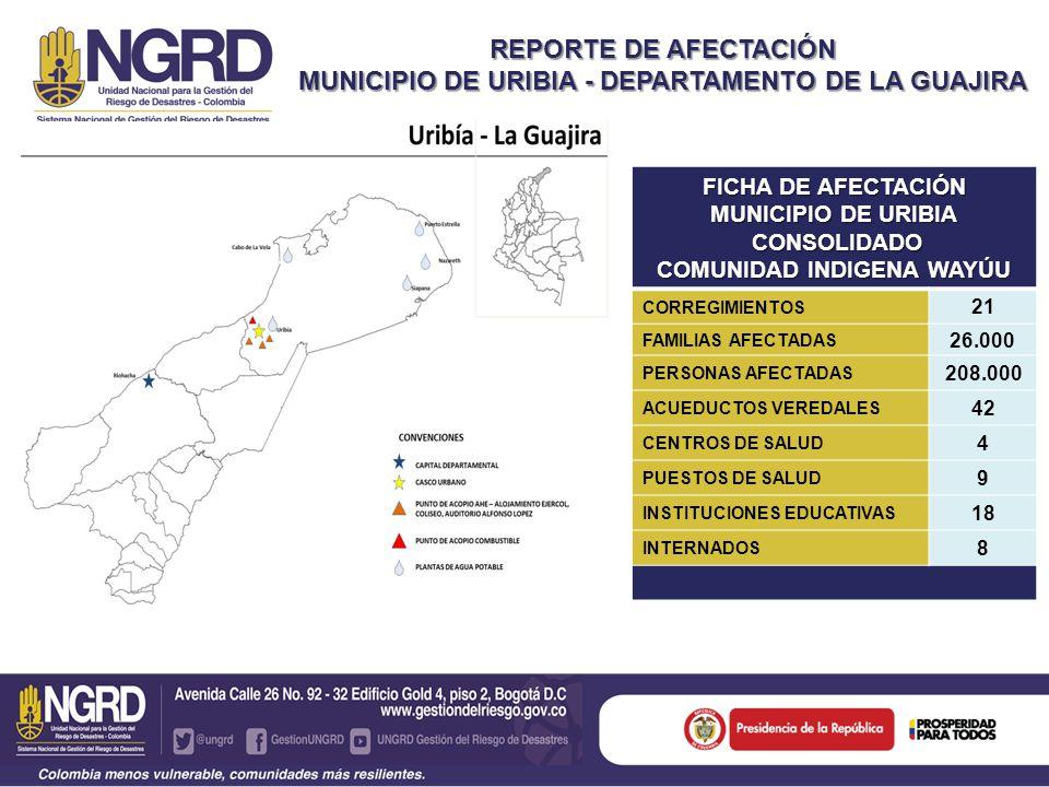 REPORTE DE AFECTACIÓN MUNICIPIO DE URIBIA - DEPARTAMENTO DE LA GUAJIRA FICHA DE AFECTACIÓN MUNICIPIO DE URIBIA CONSOLIDADO CONSOLIDADO COMUNIDAD INDIGENA WAYÚU CORREGIMIENTOS 21 FAMILIAS AFECTADAS 26.000 PERSONAS AFECTADAS 208.000 ACUEDUCTOS VEREDALES 42 CENTROS DE SALUD 4 PUESTOS DE SALUD 9 INSTITUCIONES EDUCATIVAS 18 INTERNADOS 8