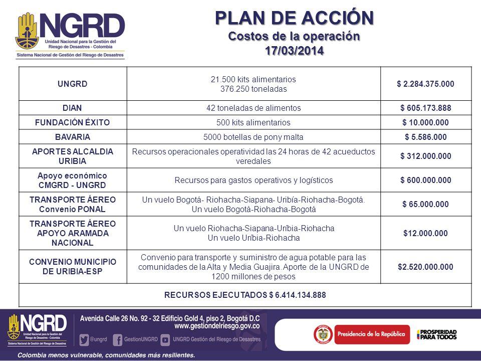 ACCIONES EN TERRENO MUNIPIO DE URIBIA CON CORTE AL 17/03/2014 Grupo 2 realizó entrega de AHE en el sector de Jojoncito.