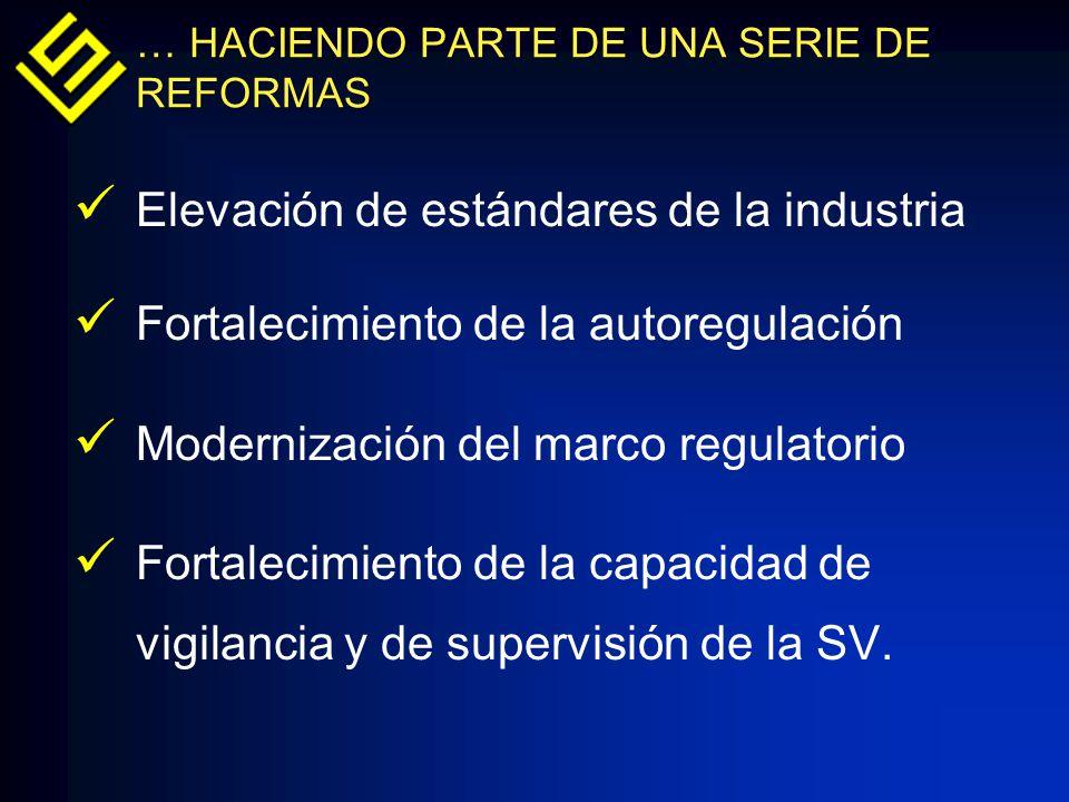 Elevación de estándares de la industria Fortalecimiento de la autoregulación Modernización del marco regulatorio Fortalecimiento de la capacidad de vi