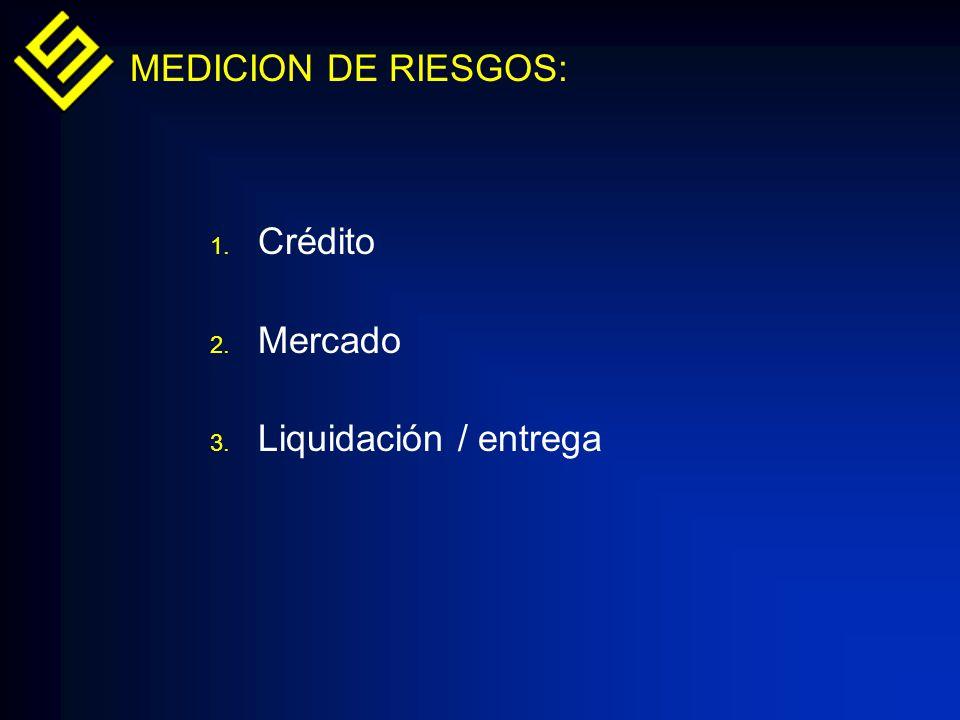 MEDICION DE RIESGOS: 1. 1. Crédito 2. 2. Mercado 3. 3. Liquidación / entrega