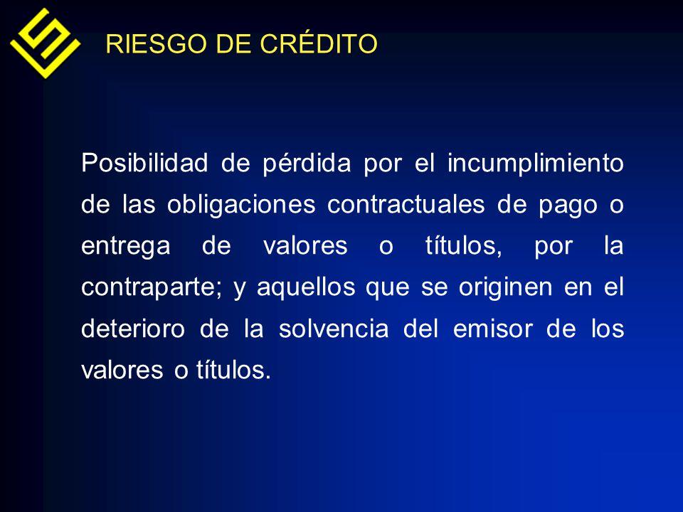 RIESGO DE CRÉDITO Posibilidad de pérdida por el incumplimiento de las obligaciones contractuales de pago o entrega de valores o títulos, por la contra