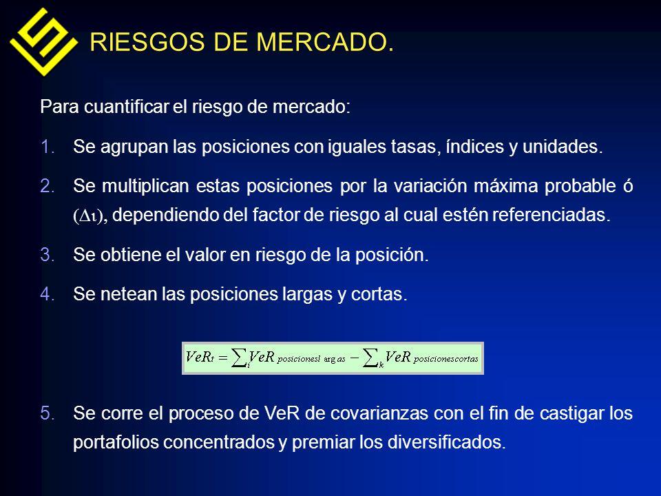 RIESGOS DE MERCADO. Para cuantificar el riesgo de mercado: 1. 1.Se agrupan las posiciones con iguales tasas, índices y unidades. 2. 2.Se multiplican e