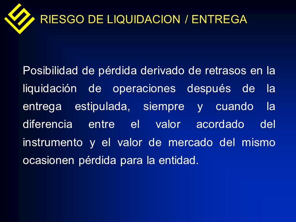 RIESGO DE LIQUIDACION / ENTREGA Posibilidad de pérdida derivado de retrasos en la liquidación de operaciones después de la entrega estipulada, siempre