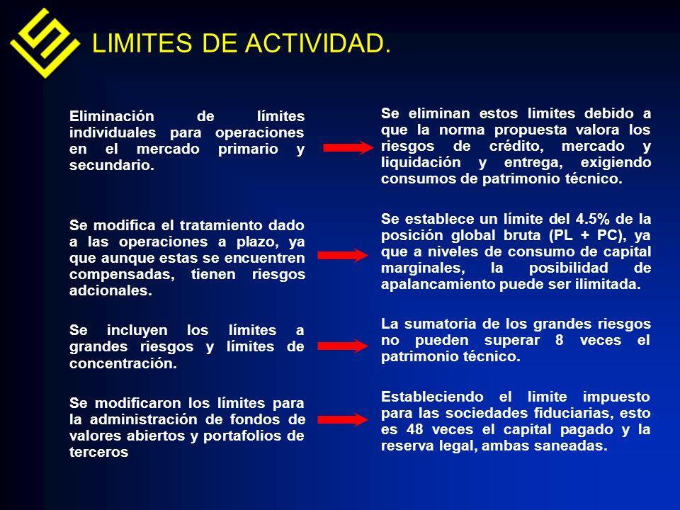 Se eliminan estos limites debido a que la norma propuesta valora los riesgos de crédito, mercado y liquidación y entrega, exigiendo consumos de patrim