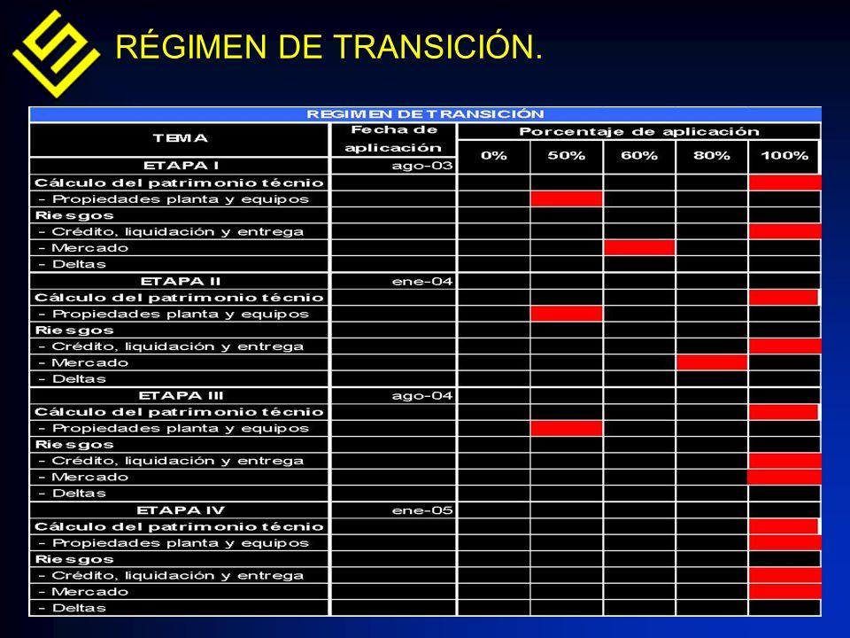 RÉGIMEN DE TRANSICIÓN.
