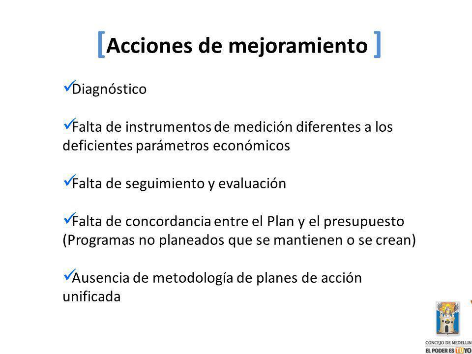 [ Acciones de mejoramiento ] Diagnóstico Falta de instrumentos de medición diferentes a los deficientes parámetros económicos Falta de seguimiento y e