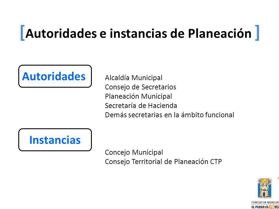 Concejo Municipal Consejo Territorial de Planeación CTP [ Autoridades e instancias de Planeación ] Autoridades Alcaldía Municipal Consejo de Secretari