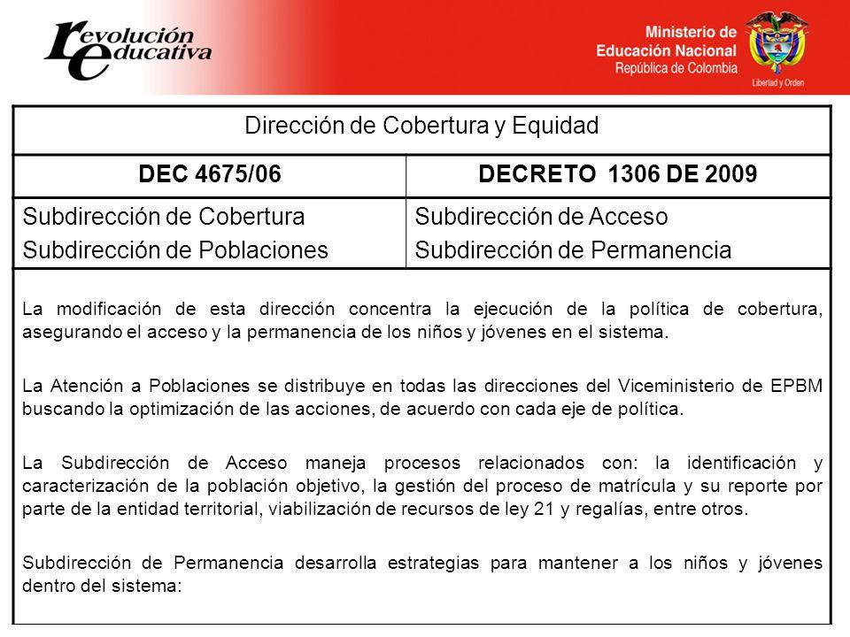 Dirección de Cobertura y Equidad DEC 4675/06DECRETO 1306 DE 2009 Subdirección de Cobertura Subdirección de Poblaciones Subdirección de Acceso Subdirec