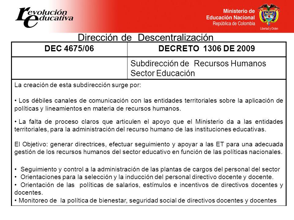DEC 4675/06DECRETO 1306 DE 2009 Subdirección de Recursos Humanos Sector Educación La creación de esta subdirección surge por: Los débiles canales de comunicación con las entidades territoriales sobre la aplicación de políticas y lineamientos en materia de recursos humanos.