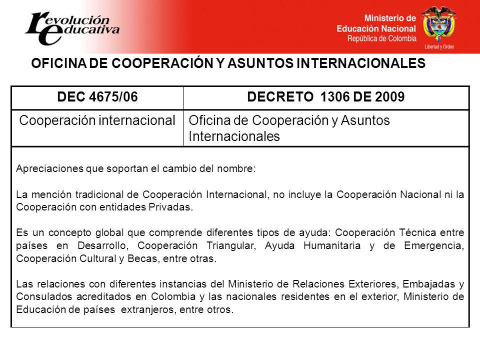 DEC 4675/06DECRETO 1306 DE 2009 Cooperación internacionalOficina de Cooperación y Asuntos Internacionales Apreciaciones que soportan el cambio del nom