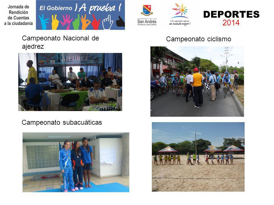 Campeonato Nacional de ajedrez Campeonato ciclismo Campeonato subacuáticas DEPORTES 2014