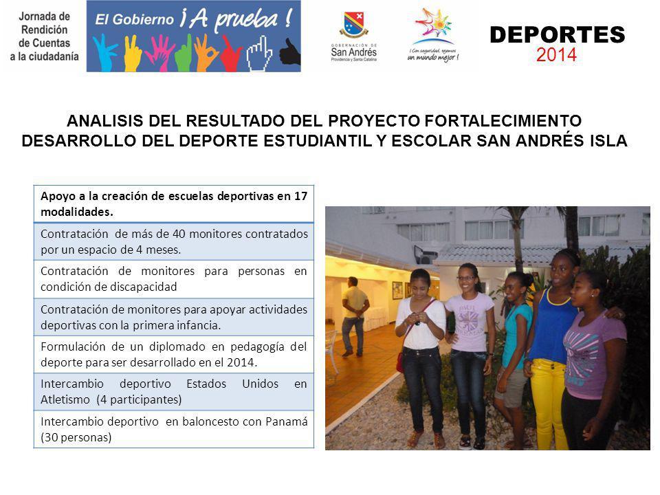 ANALISIS DEL RESULTADO DEL PROYECTO FORTALECIMIENTO DESARROLLO DEL DEPORTE ESTUDIANTIL Y ESCOLAR SAN ANDRÉS ISLA DEPORTES 2014 Apoyo a la creación de