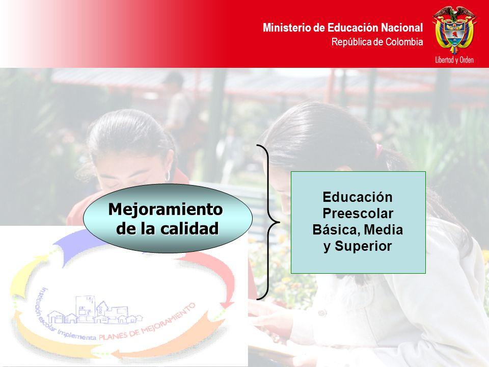 Ministerio de Educación Nacional República de Colombia Mejoramiento de la calidad Educación Preescolar Básica, Media y Superior