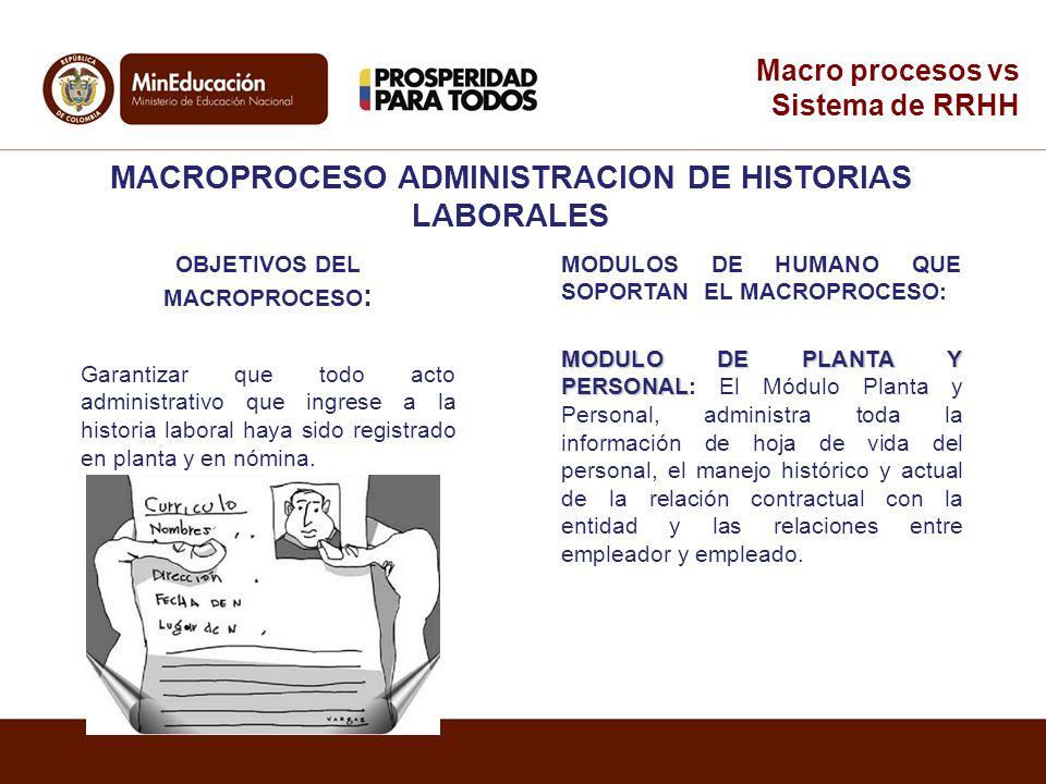 MACROPROCESO ADMINISTRACION DE HISTORIAS LABORALES OBJETIVOS DEL MACROPROCESO : Garantizar que todo acto administrativo que ingrese a la historia labo