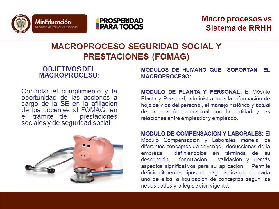 MACROPROCESO SEGURIDAD SOCIAL Y PRESTACIONES (FOMAG) OBJETIVOS DEL MACROPROCESO: Controlar el cumplimiento y la oportunidad de las acciones a cargo de