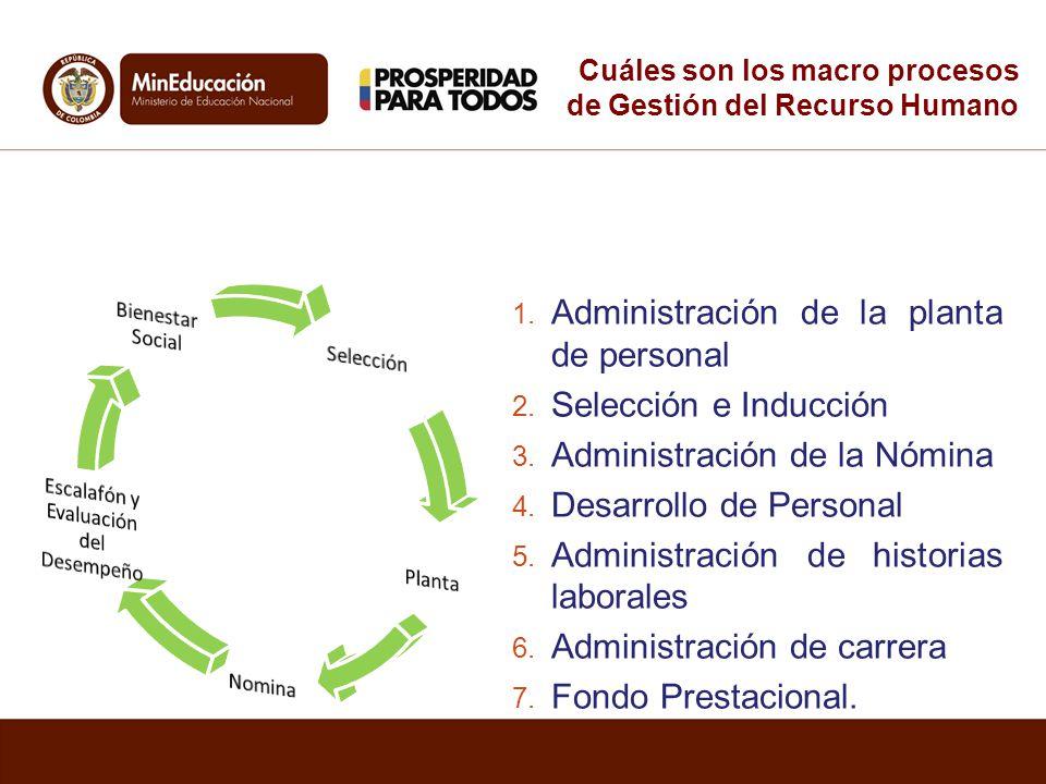 1. Administración de la planta de personal 2. Selección e Inducción 3. Administración de la Nómina 4. Desarrollo de Personal 5. Administración de hist