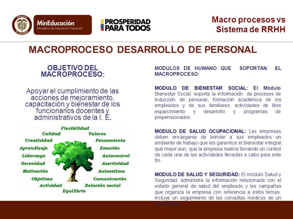 MACROPROCESO DESARROLLO DE PERSONAL OBJETIVO DEL MACROPROCESO: Apoyar el cumplimiento de las acciones de mejoramiento, capacitación y bienestar de los