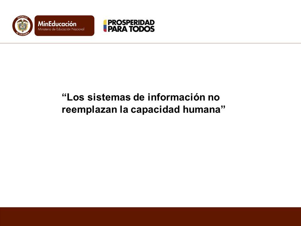 Los sistemas de información no reemplazan la capacidad humana