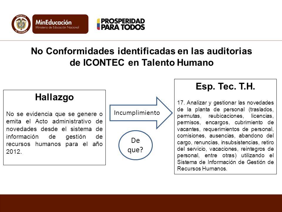 No Conformidades identificadas en las auditorias de ICONTEC en Talento Humano Hallazgo No se evidencia que se genere o emita el Acto administrativo de