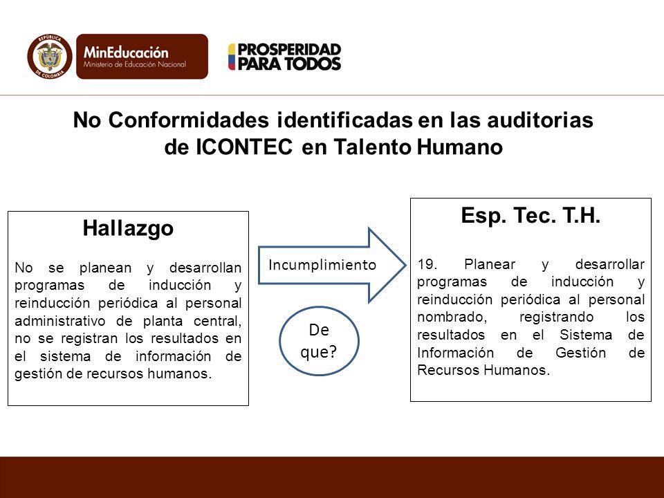 No Conformidades identificadas en las auditorias de ICONTEC en Talento Humano Hallazgo No se planean y desarrollan programas de inducción y reinducció
