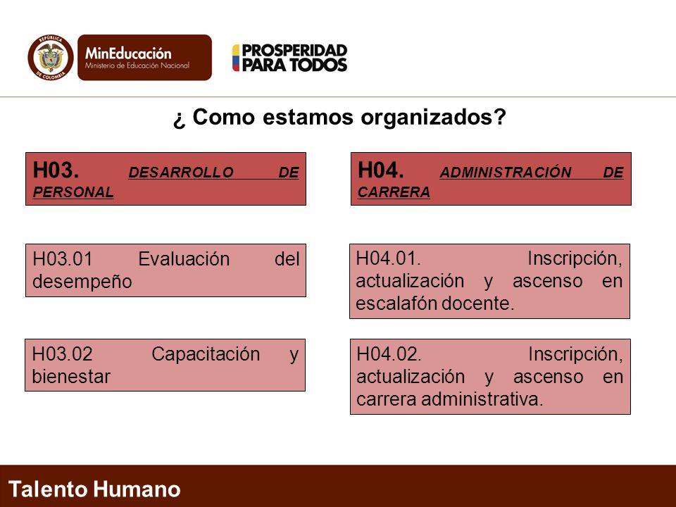 H03. DESARROLLO DE PERSONAL H04. ADMINISTRACIÓN DE CARRERA ¿ Como estamos organizados? H03.01 Evaluación del desempeño H03.02 Capacitación y bienestar