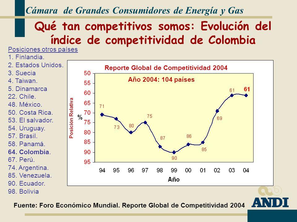 Qué tan competitivos somos: Evolución del índice de competitividad de Colombia Fuente: Foro Económico Mundial.