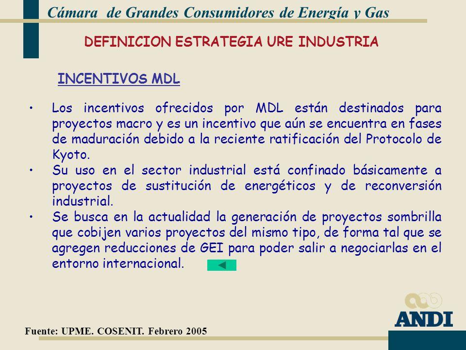 DEFINICION ESTRATEGIA URE INDUSTRIA Cámara de Grandes Consumidores de Energía y Gas Fuente: UPME.