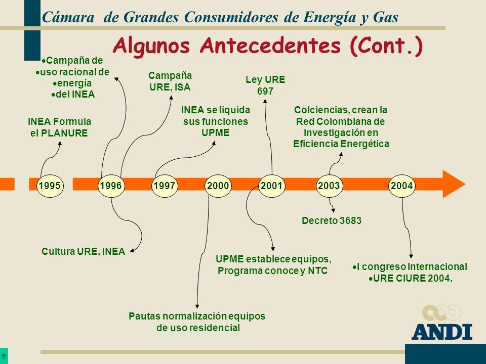 20042003 Colciencias, crean la Red Colombiana de Investigación en Eficiencia Energética I congreso Internacional URE CIURE 2004.