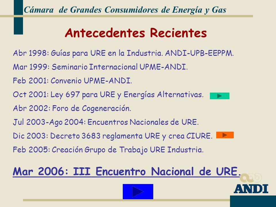 Abr 1998: Guías para URE en la Industria.ANDI-UPB-EEPPM.